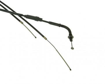 Gaskabel PTFE belagt til Aprilia RS50 (00-)