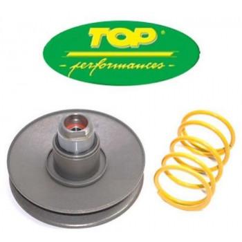 Top Performances Torque Converter - remskiver